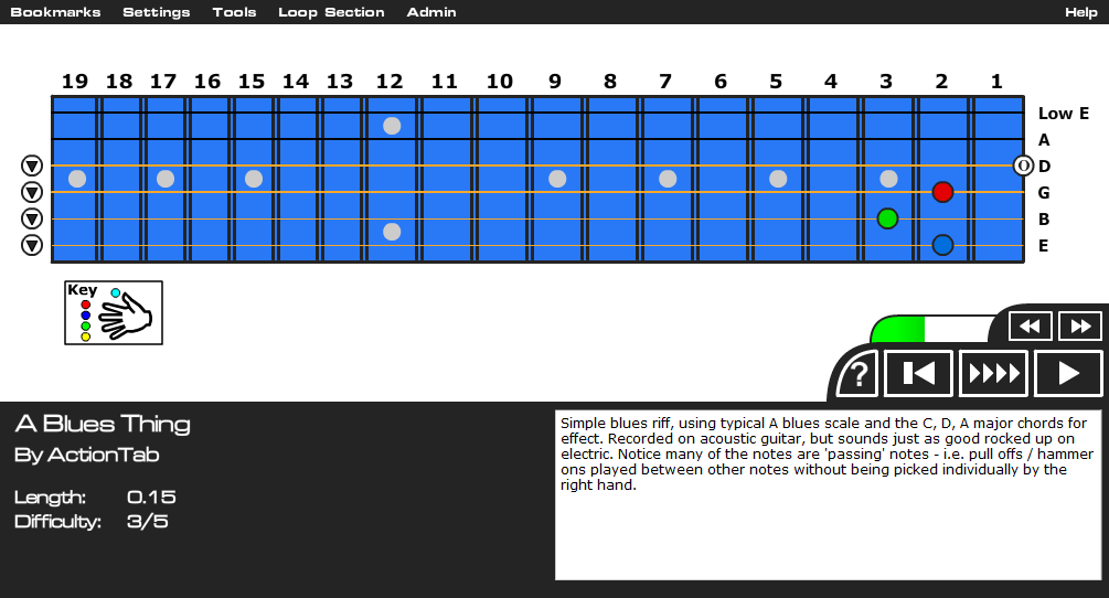 Sweet Thing Guitar Chords Images Basic Guitar Chords Finger Placement